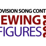Eurovision Song Contest 2021 TV Ratings 2021