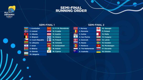 Running order